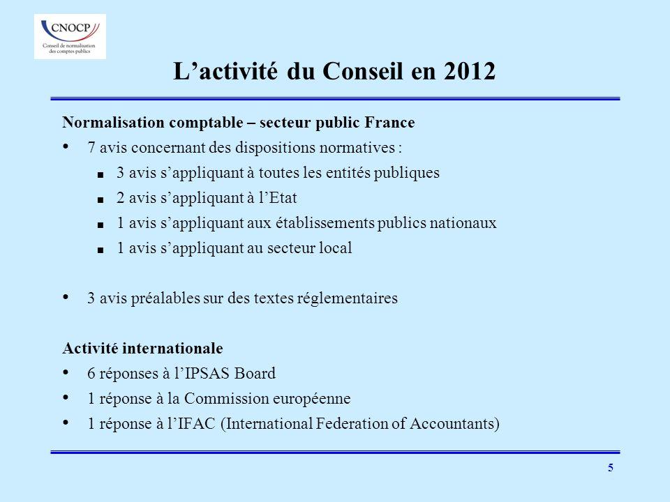 L'activité du Conseil en 2012