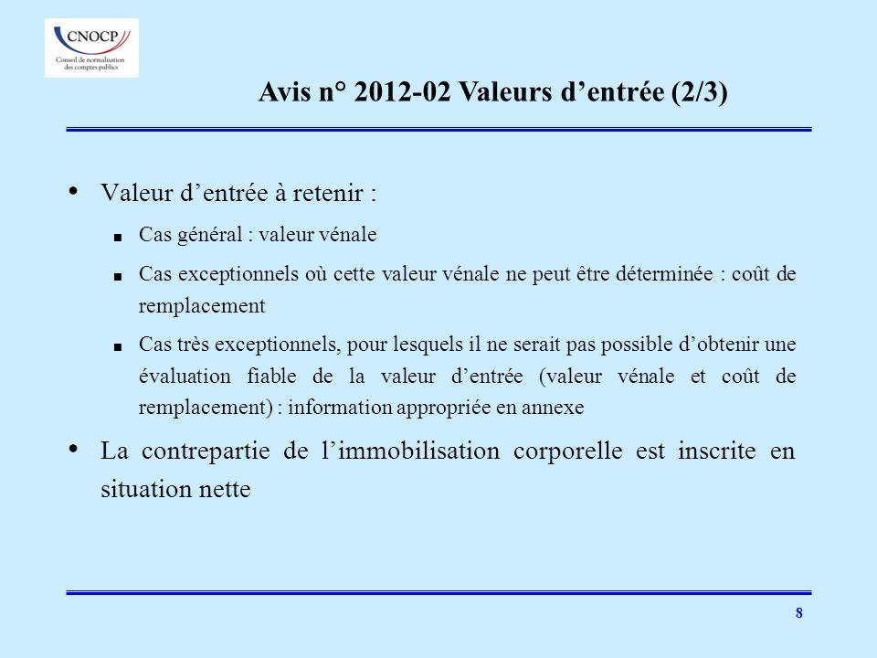 Avis n° 2012-02 Valeurs d'entrée (2/3)