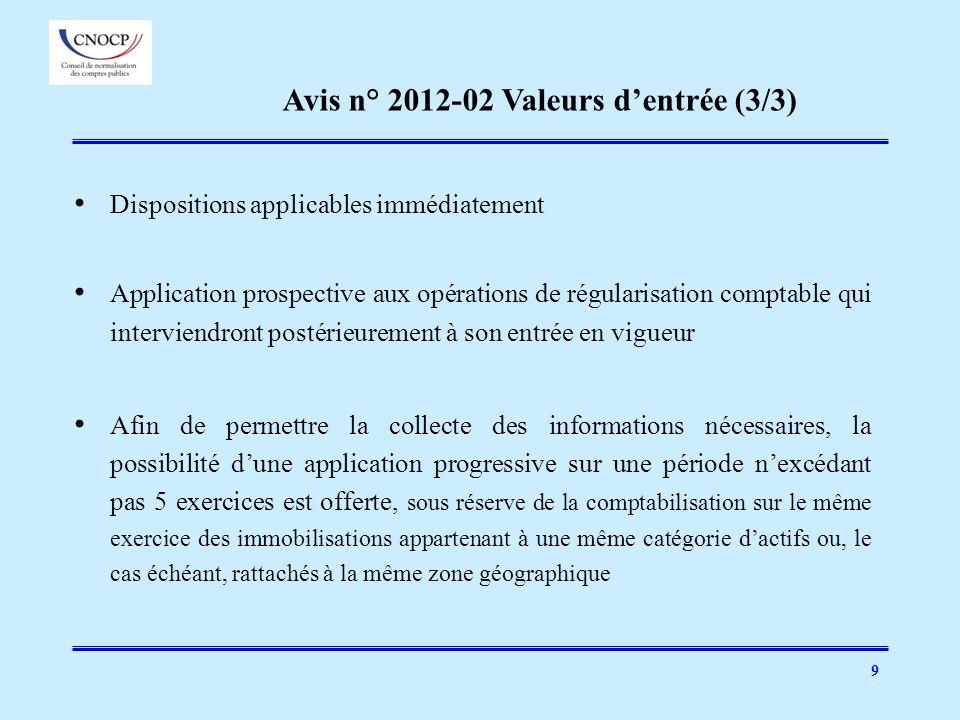 Avis n° 2012-02 Valeurs d'entrée (3/3)