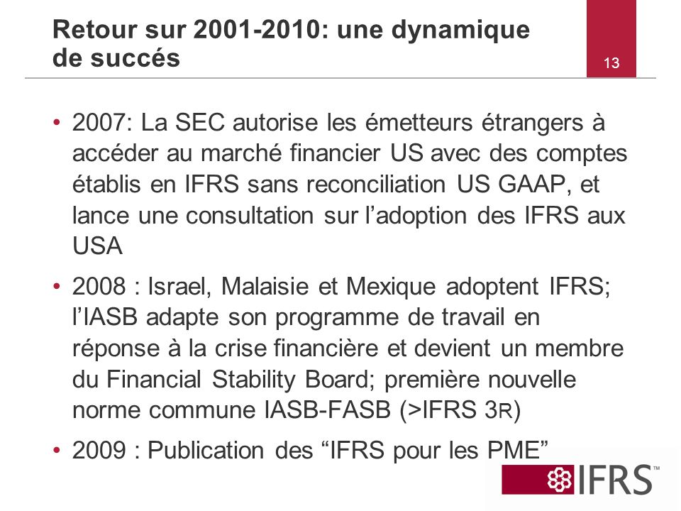 Retour sur 2001-2010: une dynamique de succés