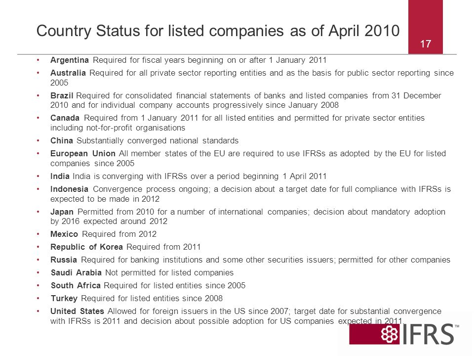 Country Status for listed companies as of April 2010