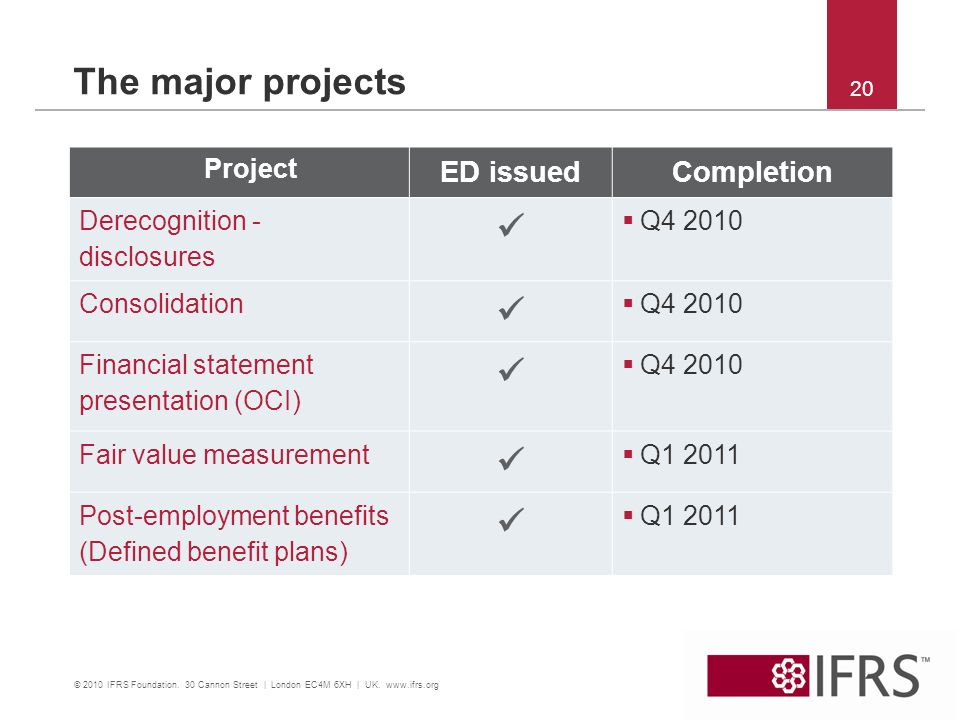 The major projects  ED issued Completion Project