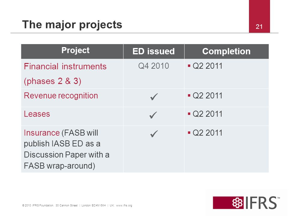The major projects  ED issued Completion Financial instruments