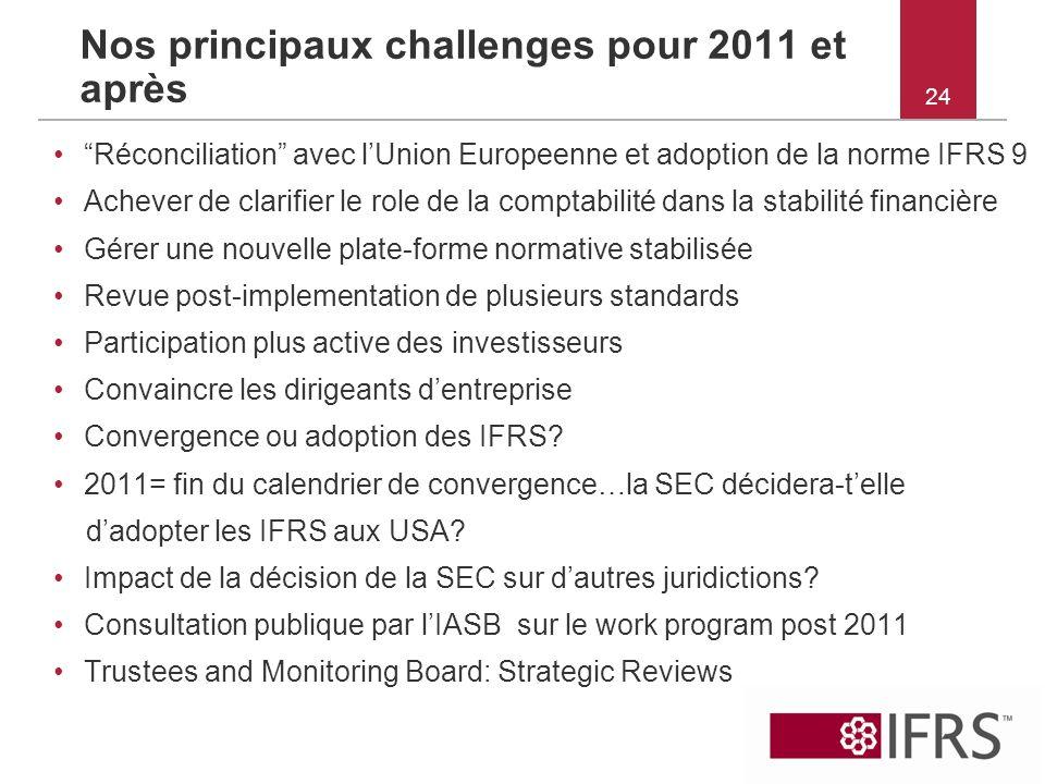 Nos principaux challenges pour 2011 et après