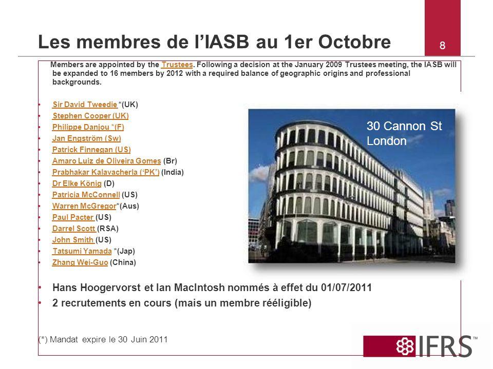 Les membres de l'IASB au 1er Octobre