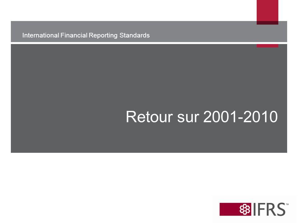 26 Novembre 2010 Retour sur 2001-2010
