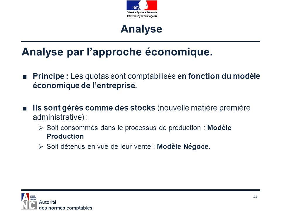 Analyse par l'approche économique.