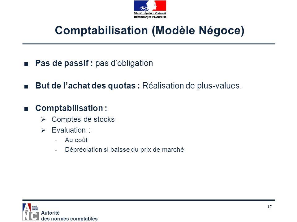 Comptabilisation (Modèle Négoce)