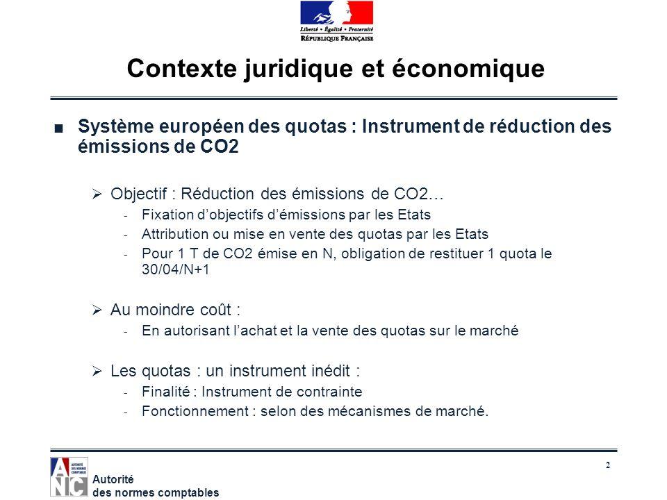 Contexte juridique et économique