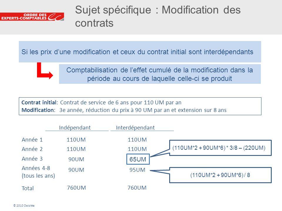 Sujet spécifique : Modification des contrats