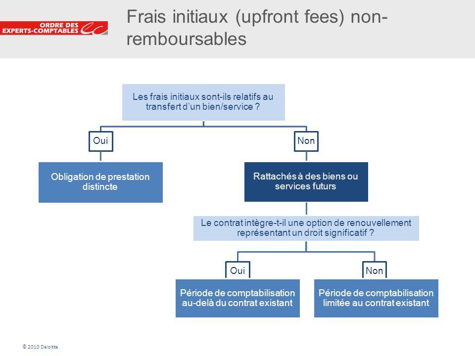 Frais initiaux (upfront fees) non-remboursables