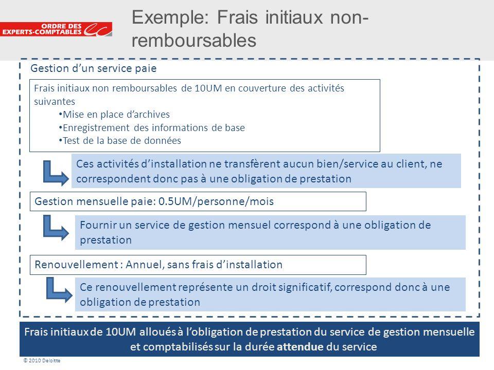 Exemple: Frais initiaux non-remboursables
