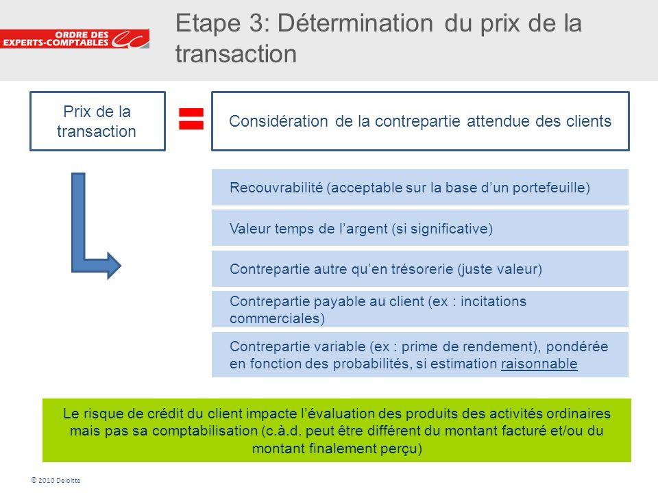 Etape 3: Détermination du prix de la transaction
