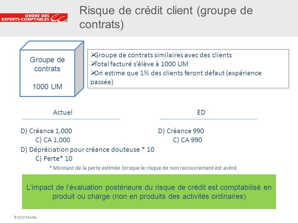Risque de crédit client (groupe de contrats)