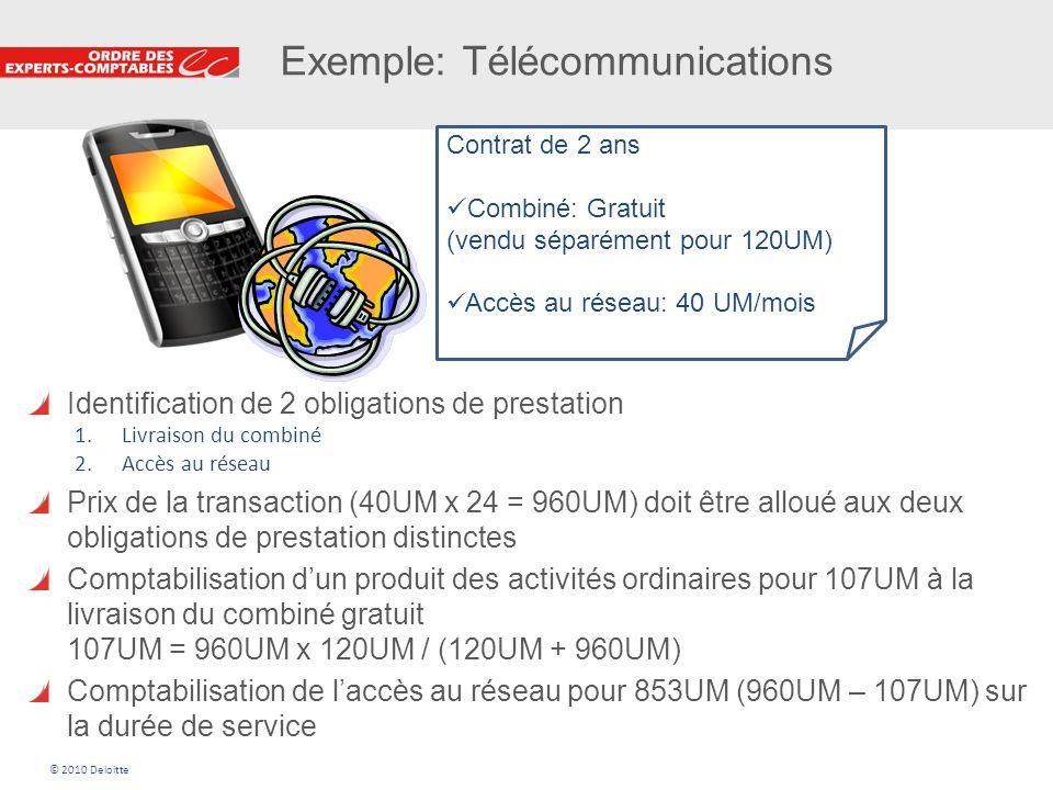 Exemple: Télécommunications