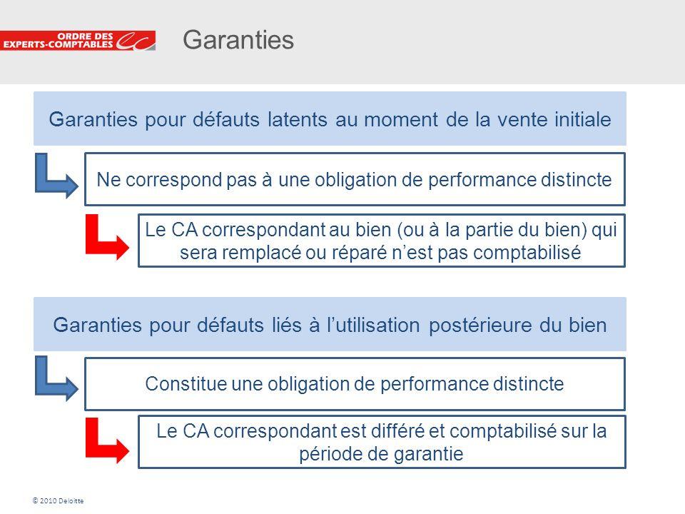 Garanties Garanties pour défauts latents au moment de la vente initiale. Ne correspond pas à une obligation de performance distincte.