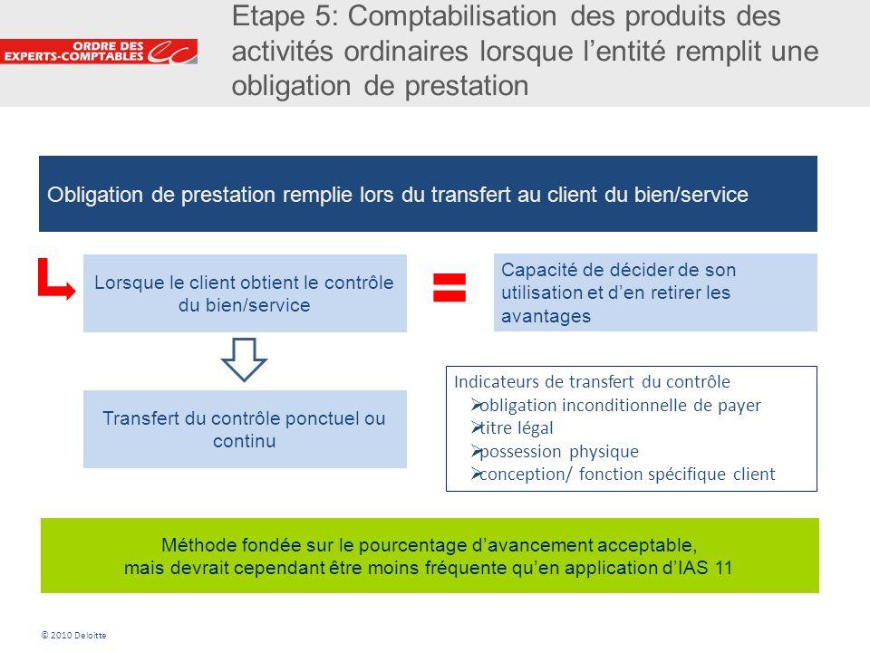 Etape 5: Comptabilisation des produits des activités ordinaires lorsque l'entité remplit une obligation de prestation