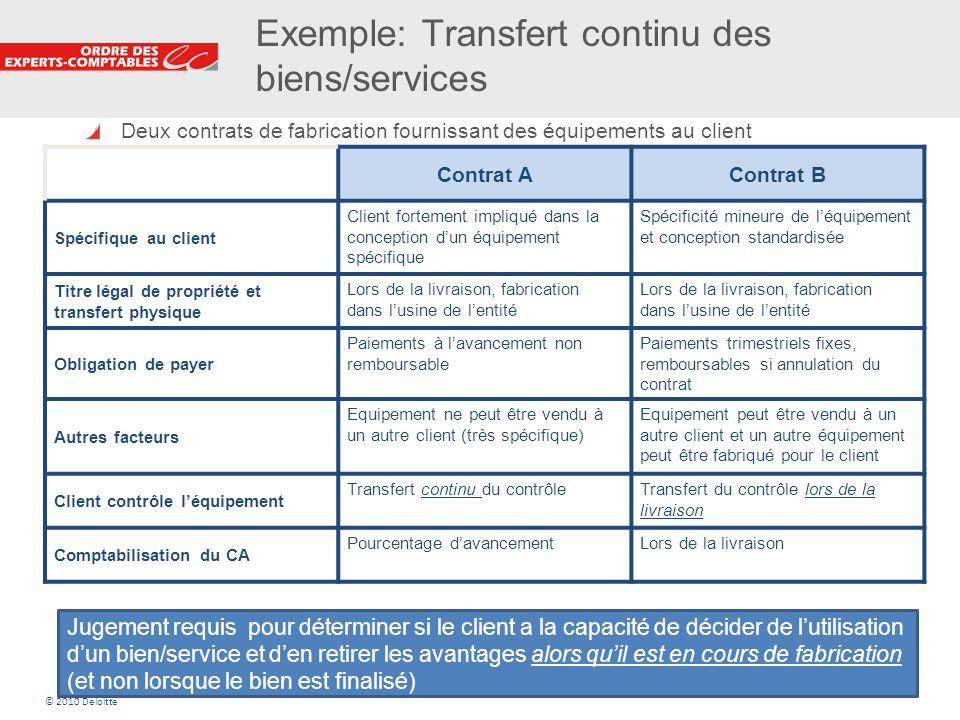 Exemple: Transfert continu des biens/services