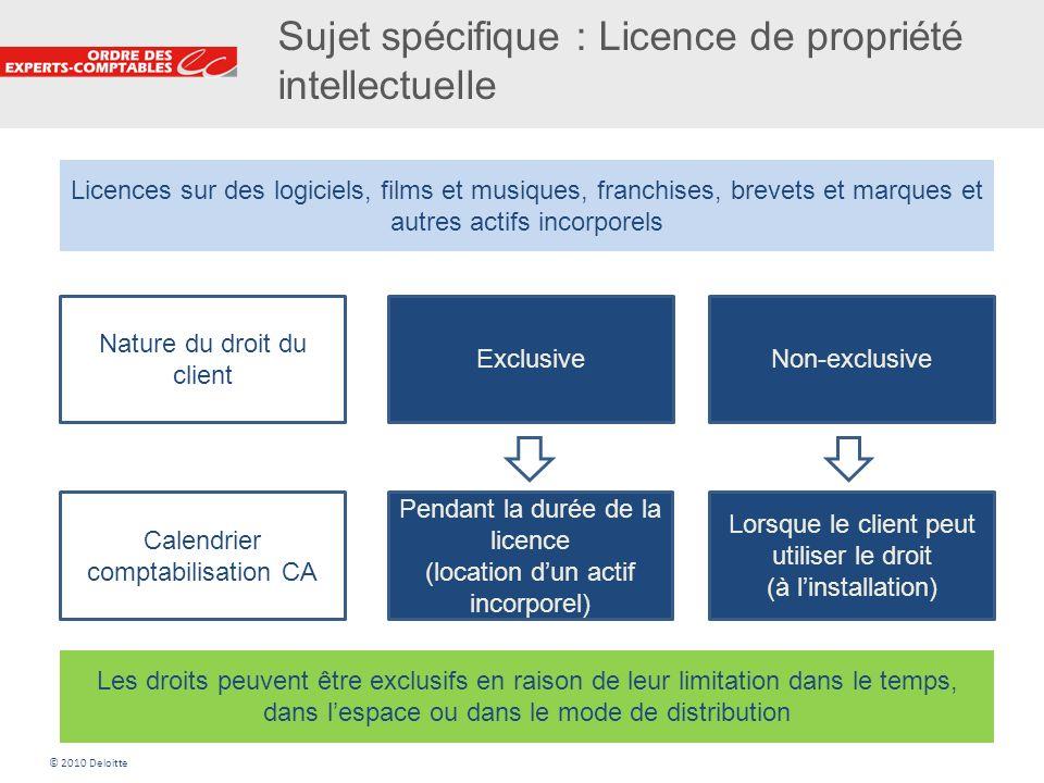Sujet spécifique : Licence de propriété intellectuelle