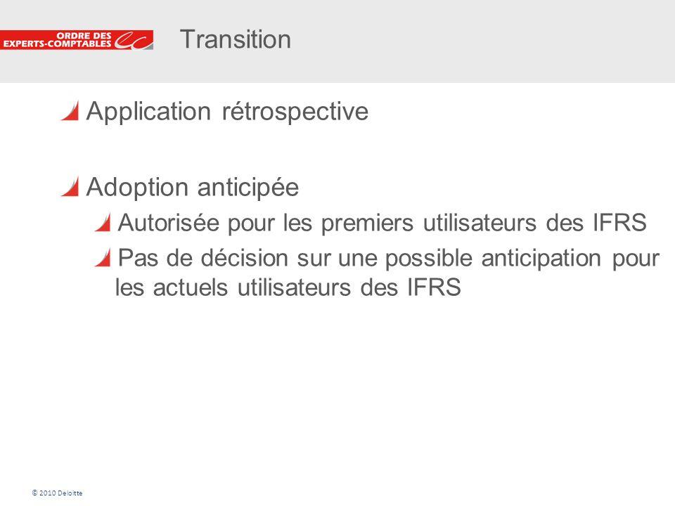 Application rétrospective Adoption anticipée
