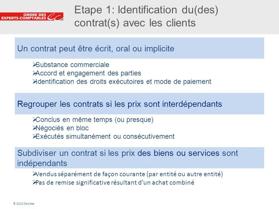 Etape 1: Identification du(des) contrat(s) avec les clients