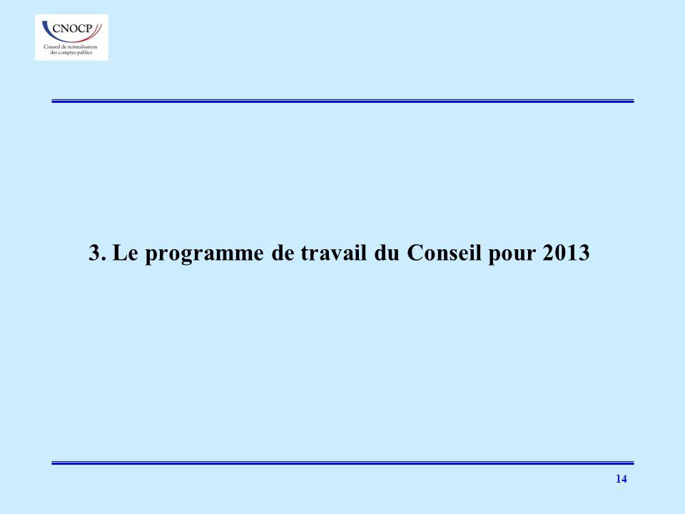 3. Le programme de travail du Conseil pour 2013