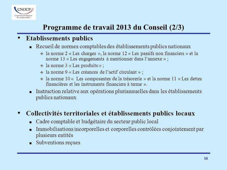Programme de travail 2013 du Conseil (2/3)