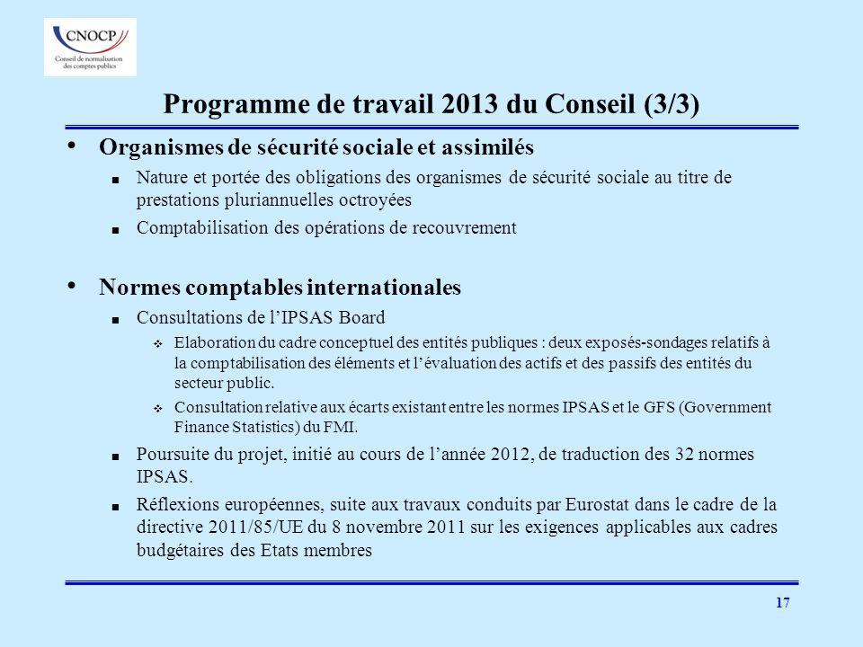 Programme de travail 2013 du Conseil (3/3)