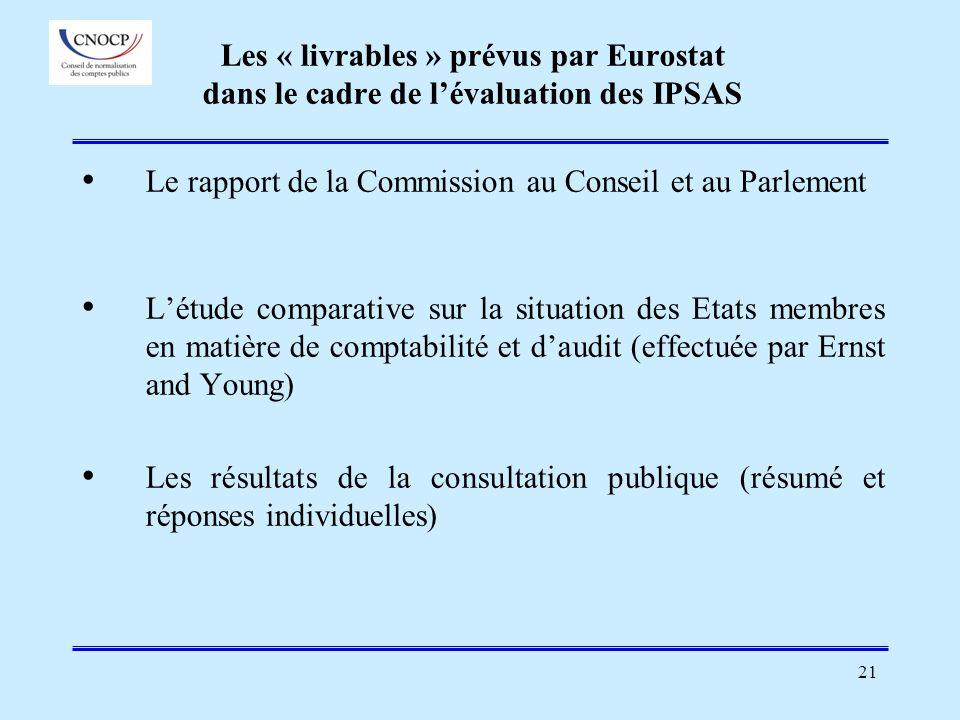 Le rapport de la Commission au Conseil et au Parlement