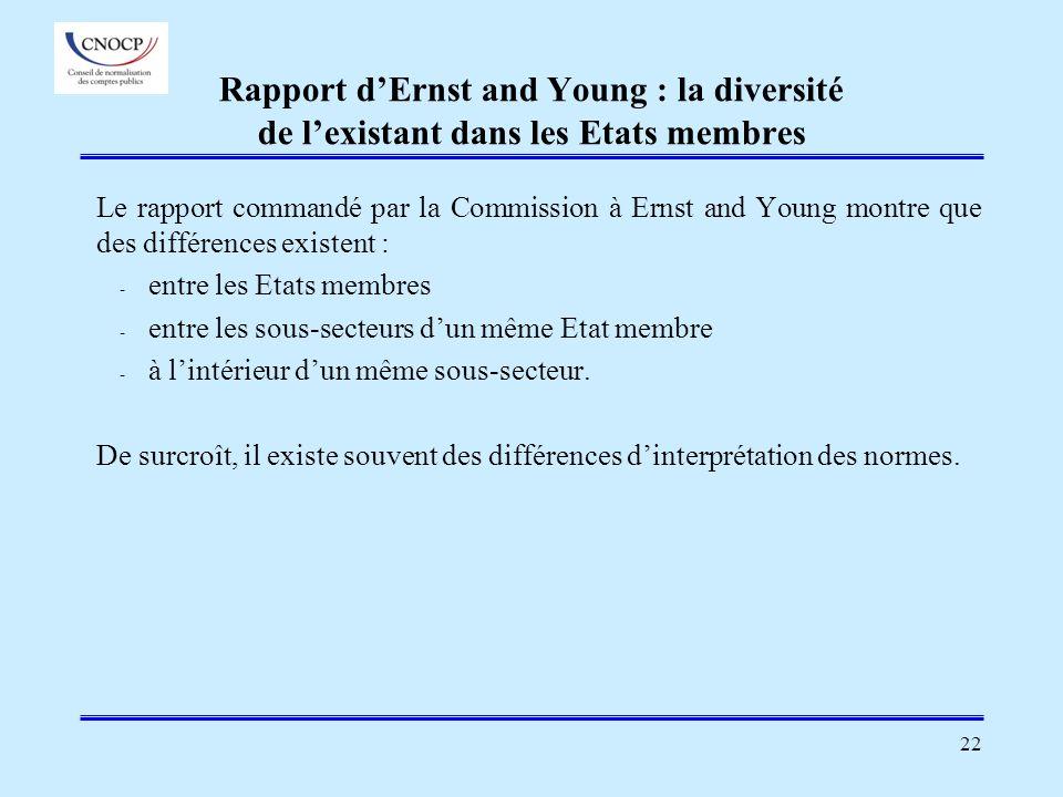 Rapport d'Ernst and Young : la diversité de l'existant dans les Etats membres