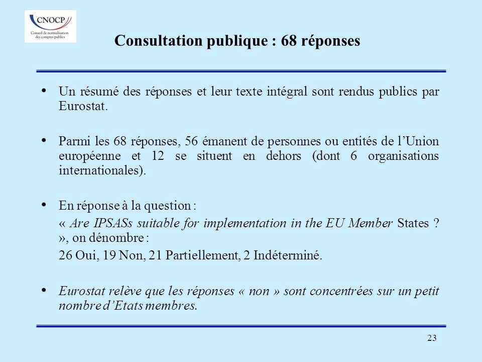Consultation publique : 68 réponses
