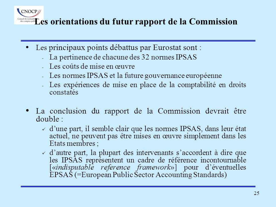 Les orientations du futur rapport de la Commission