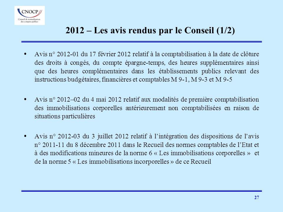 2012 – Les avis rendus par le Conseil (1/2)