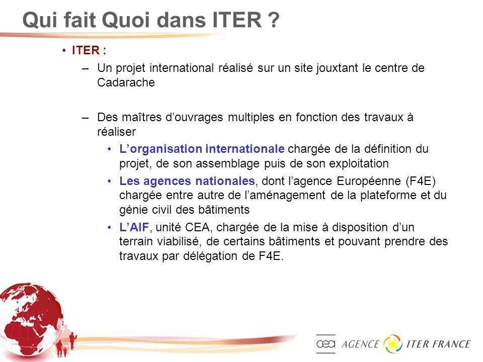 Qui fait Quoi dans ITER ITER :