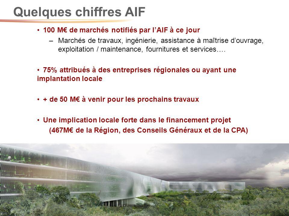 Quelques chiffres AIF 100 M€ de marchés notifiés par l'AIF à ce jour
