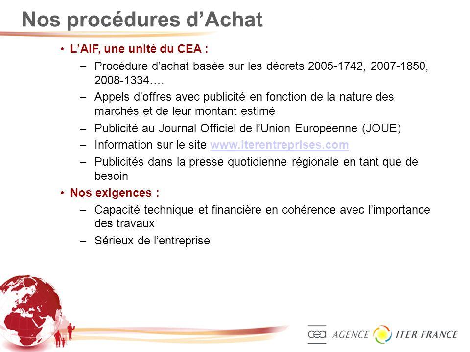 Nos procédures d'Achat