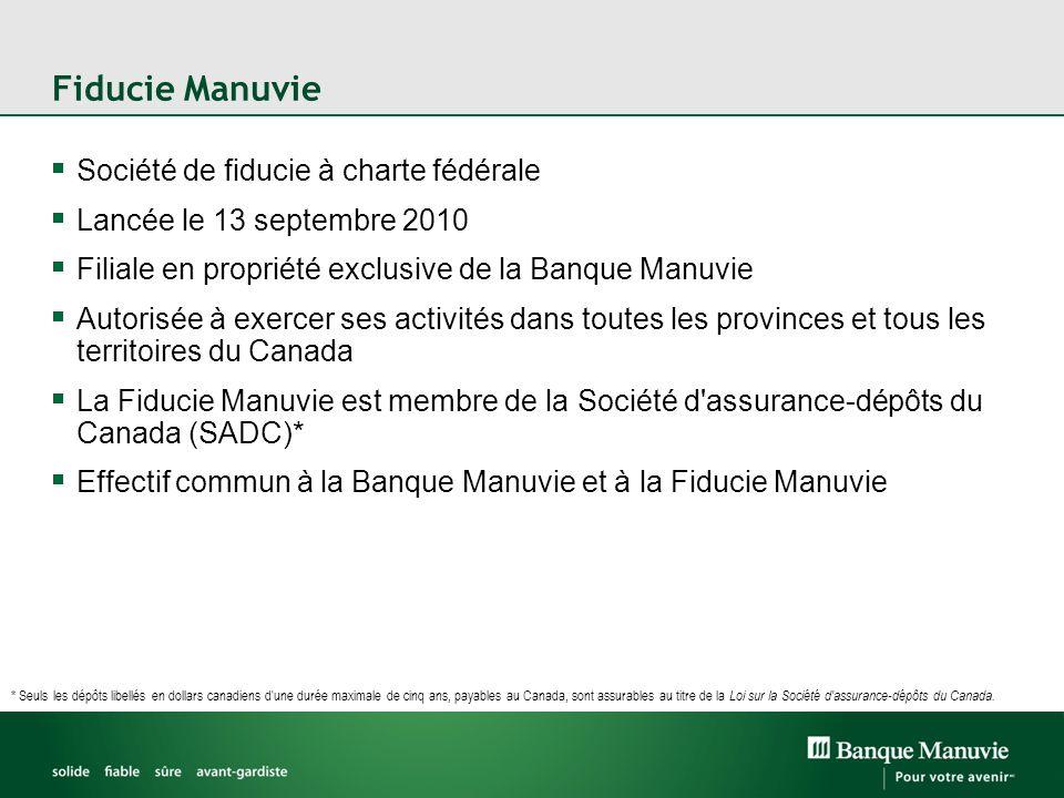 Fiducie Manuvie Société de fiducie à charte fédérale