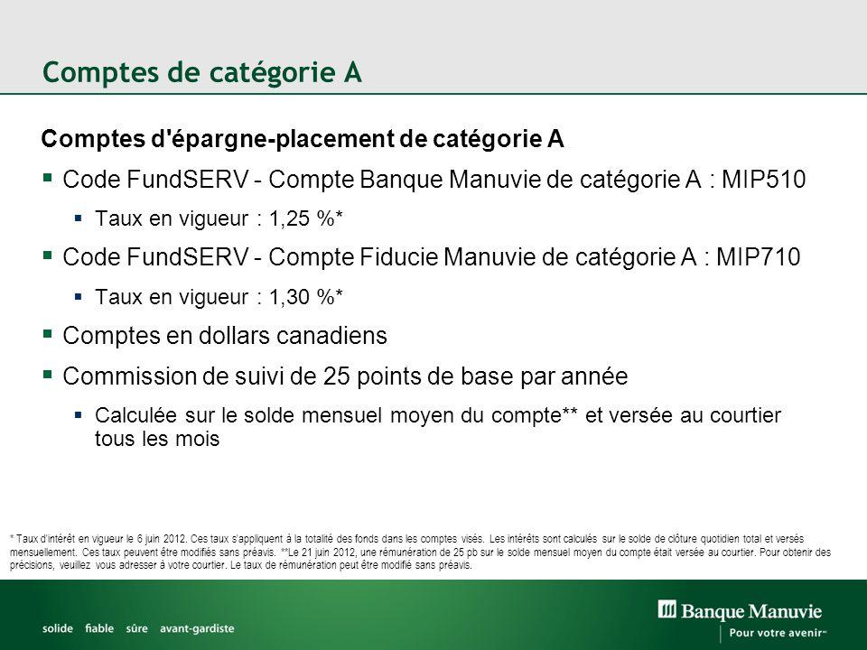 Comptes de catégorie A Comptes d épargne-placement de catégorie A