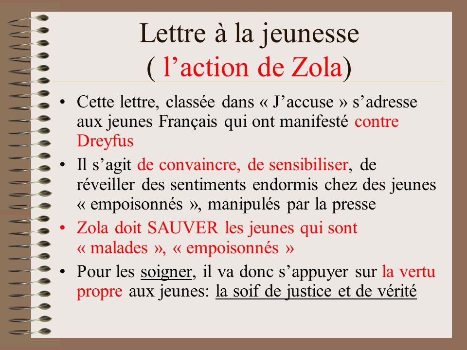 Lettre à la jeunesse ( l'action de Zola)