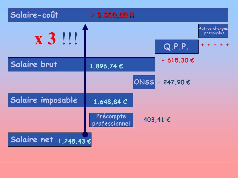 x 3 !!! Salaire-coût Q.P.P. Salaire brut Salaire imposable Salaire net