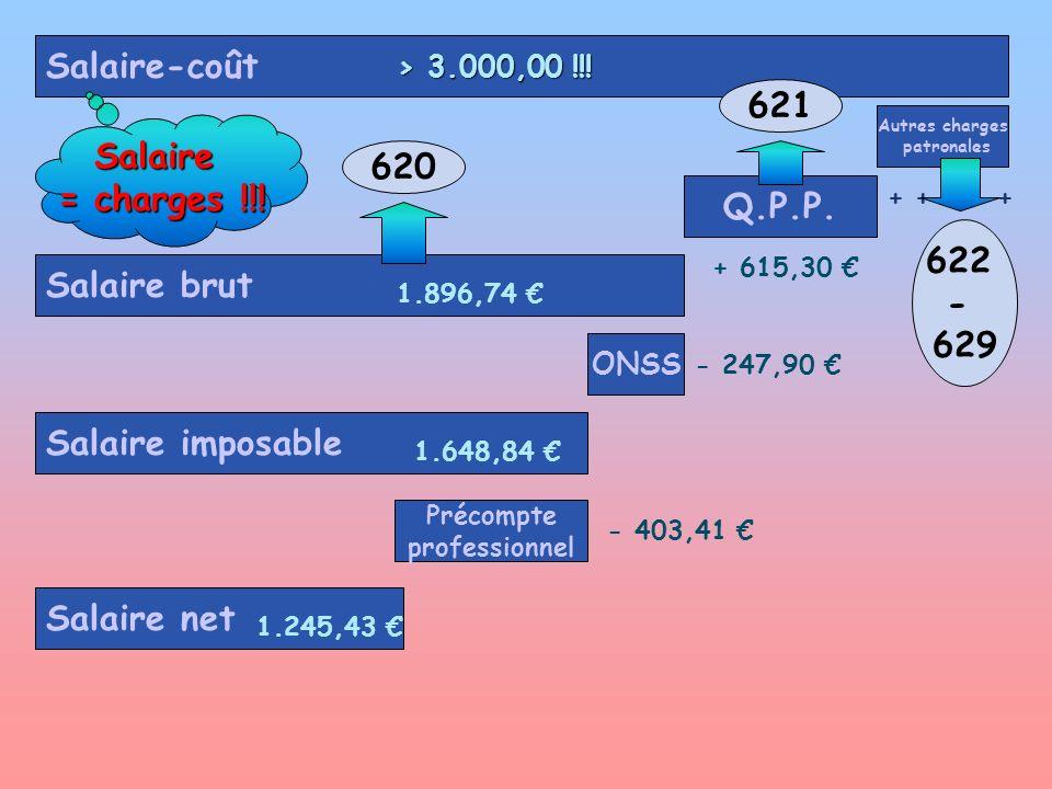 Salaire-coût 621 Salaire = charges !!! 620 Q.P.P. 622 - Salaire brut