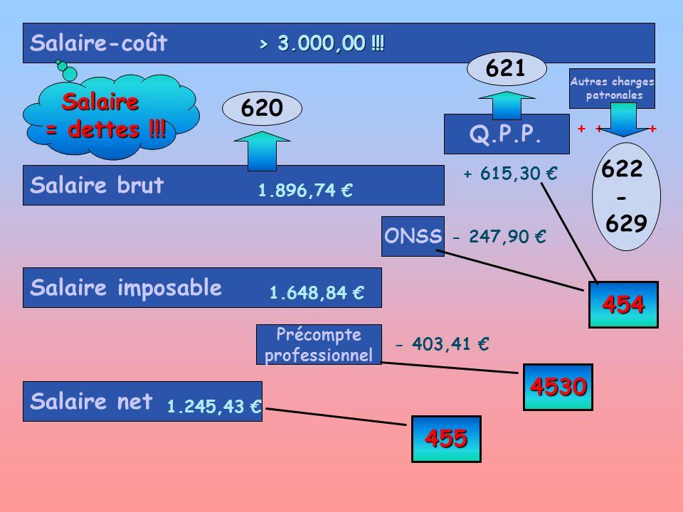 Salaire-coût 621 Salaire = dettes !!! 620 Q.P.P. 622 - Salaire brut