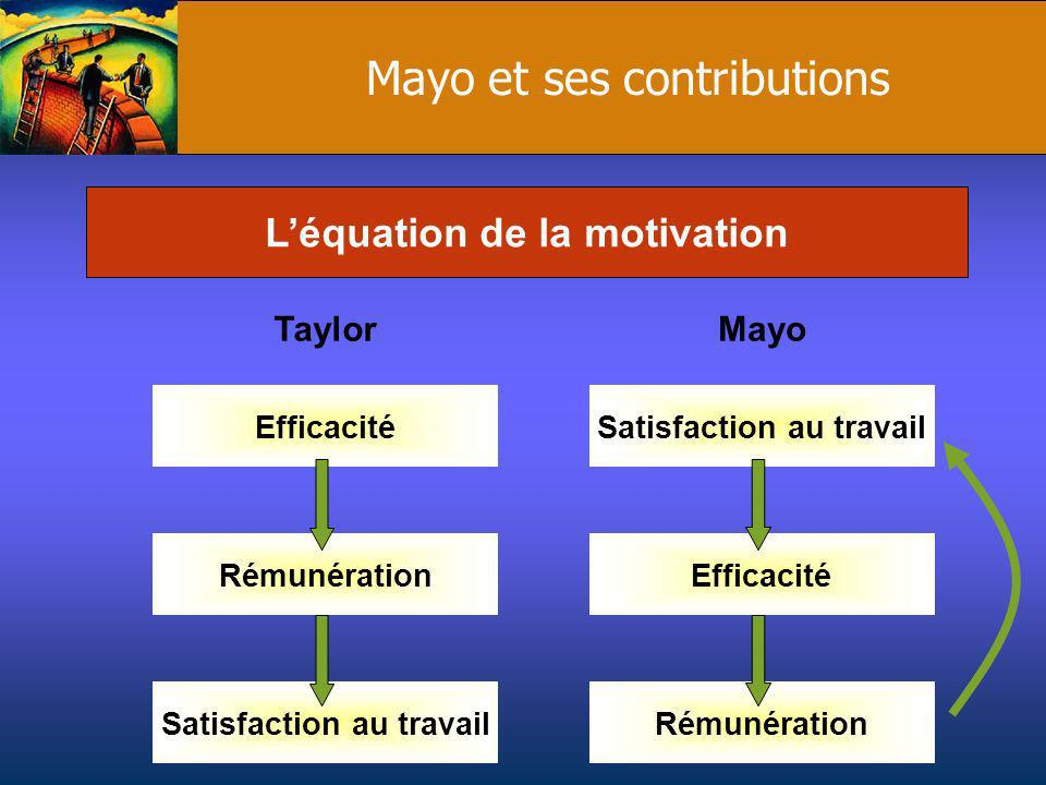 Mayo et ses contributions