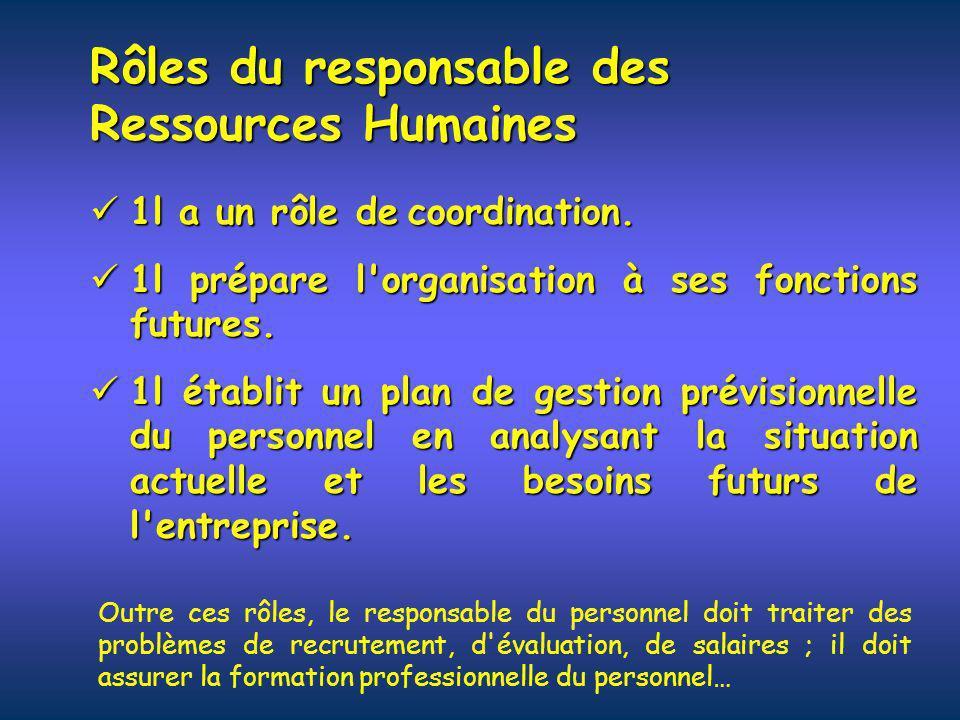 Rôles du responsable des Ressources Humaines