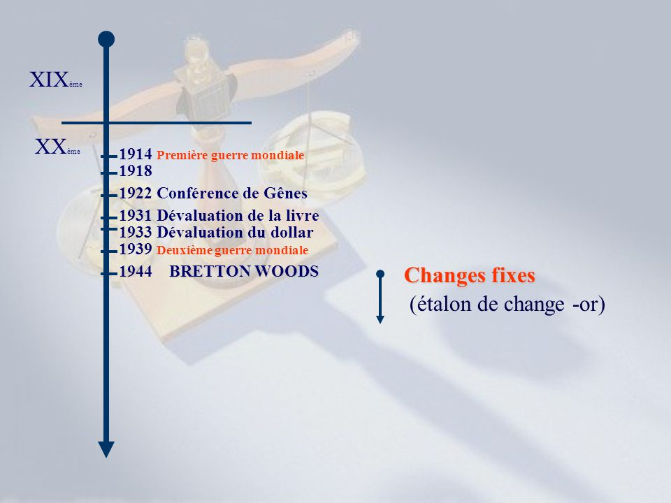 XIXème XXème Changes fixes (étalon de change -or)