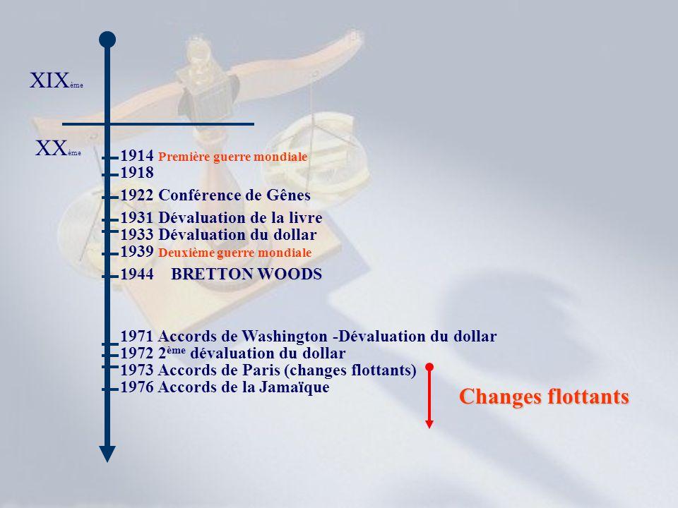 XIXème XXème Changes flottants 1914 Première guerre mondiale 1918