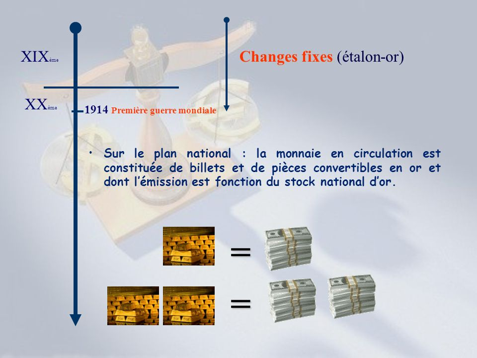 = = XIXème Changes fixes (étalon-or) XXème