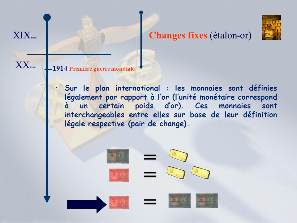 = = = XIXème Changes fixes (étalon-or) XXème