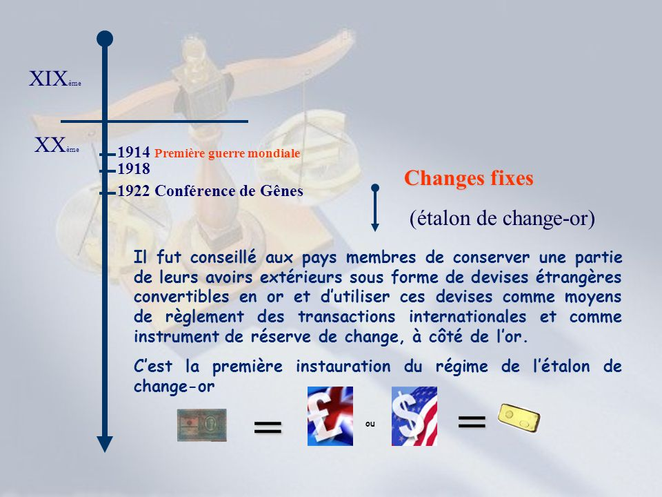 = = XIXème XXème Changes fixes (étalon de change-or)