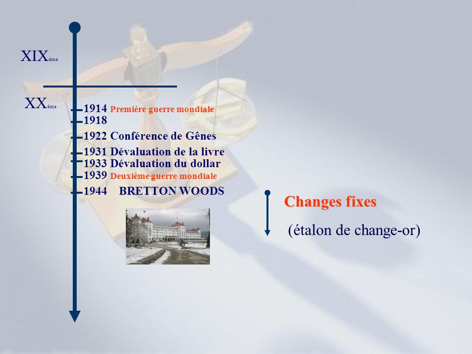 XIXème XXème Changes fixes (étalon de change-or)